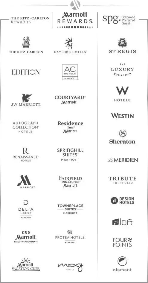 酒店投资在中国:国际酒店新品牌扎堆入驻