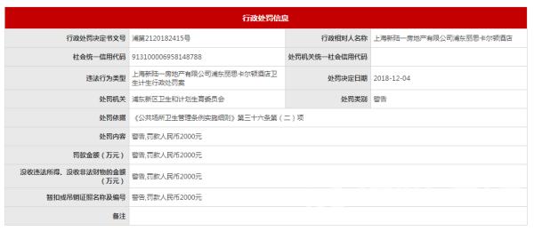 上海康莱德等7家五星级酒店被处警告 各被罚款2000元