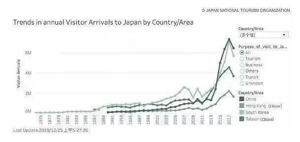 日本的民宿和旅馆有何区别?