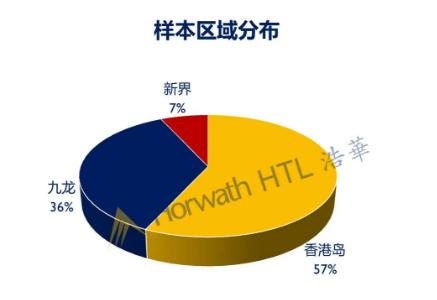 香港酒店新冠疫情影响调查报告:短期内持续低迷,经营者持悲观态度